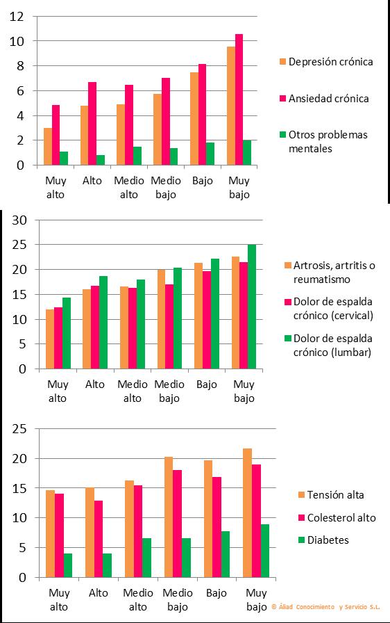 ine encuesta salud 2012