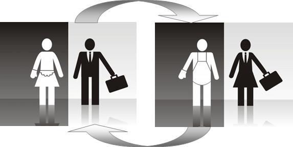 Conciliación laboral e igualdad